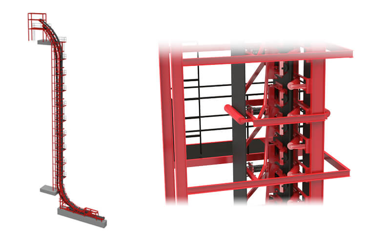 High-Angle Conveyor (HAC) system